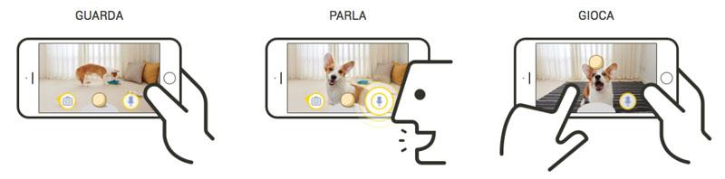 Funzioni videocamera per Cani FURBO Dog Camera